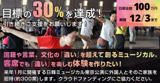 【クラウドファンディング】やはりキムチが人気あり!30%を突破しました!