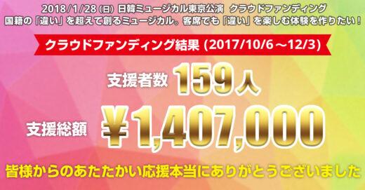 【クラウドファンディング】140%でフィニッシュ!多くのご支援、本当にありがとうございました!
